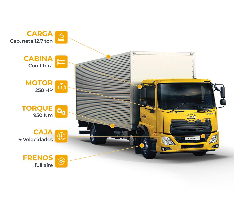 Especificaciones Camión PKE 250   Automekano
