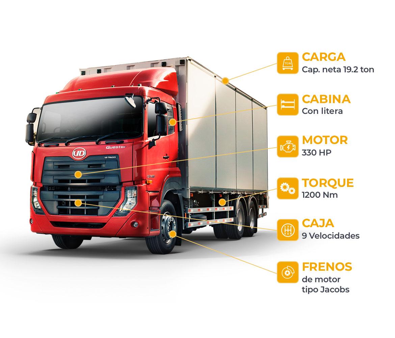 Especificaciones Camión CWE 330   Automekano